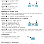 Lincoln LS radio manual page