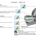 2005 Citroen Xsara owners manual