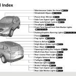 2018 Honda CRV page manual