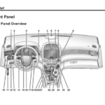 Chevrolet Malibu owners manual interior page